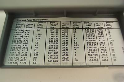 Motor Starter Heater Size Chart impremedia net
