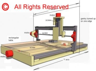 How to build your own cnc router diy plans free s&h